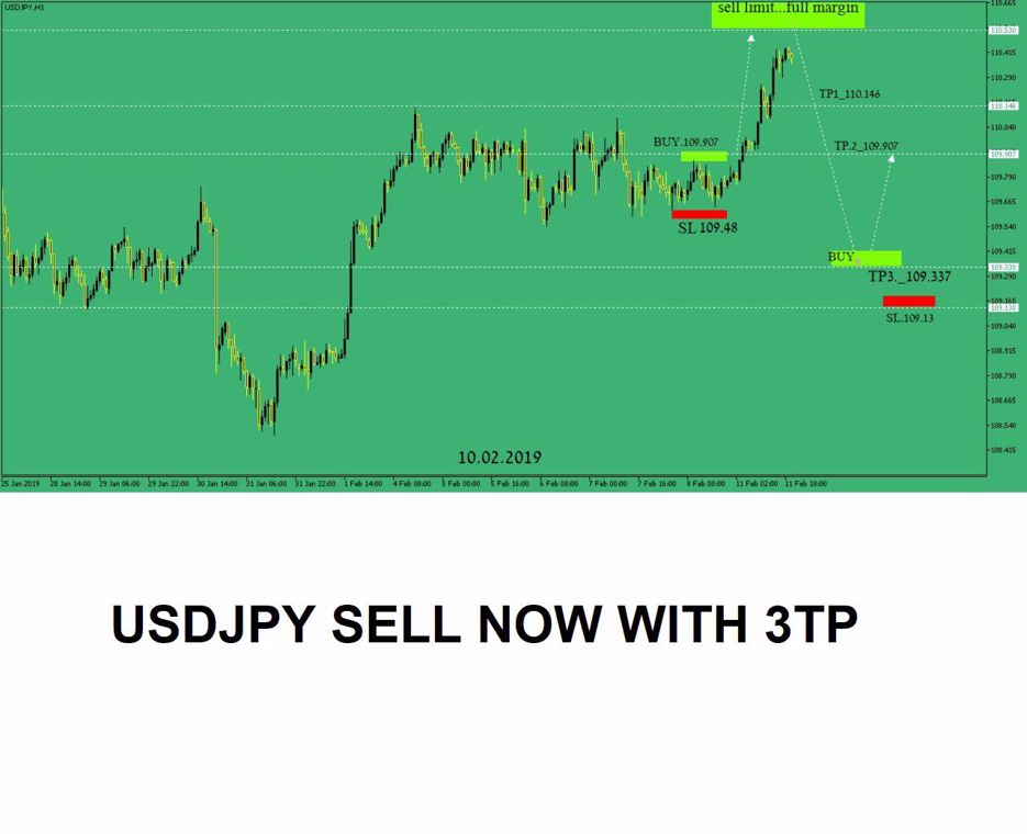 USD JPY (US Dollar / Japanese Yen)  SELL NOW WITH 3TP